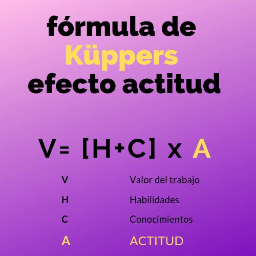 fórmula de Kuppers: mentalidad emprendedora
