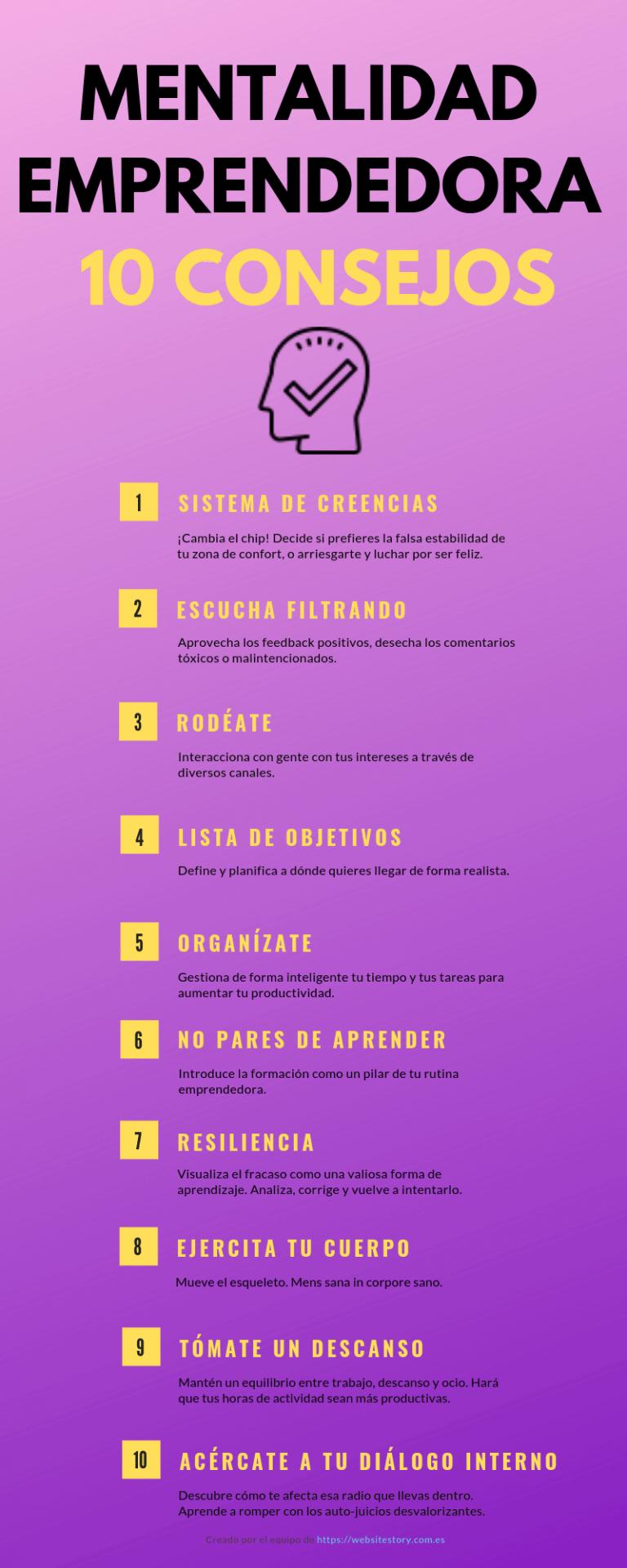 Infografía mentalidad emprendedora: 10 consejos