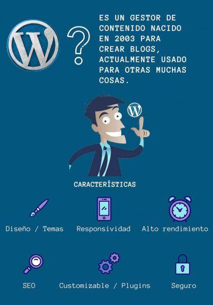 Infografía que es WordPress
